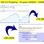 Decade of returns - FTSE100 v's Property